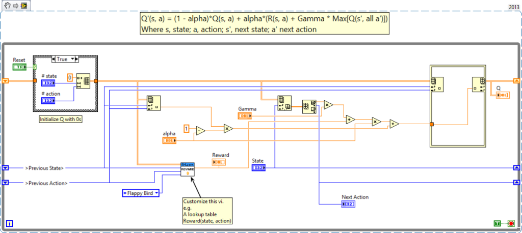 Implement Q-Learning Algorithm in LabVIEW