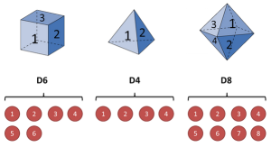 Hidden Markov Model in LabVIEW - Austin Consultants Blog