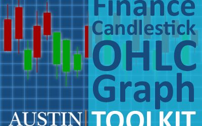 Finance Candlestick OHLC Graph Toolkit
